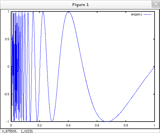 2 2 Limit of a Function and Limit Laws