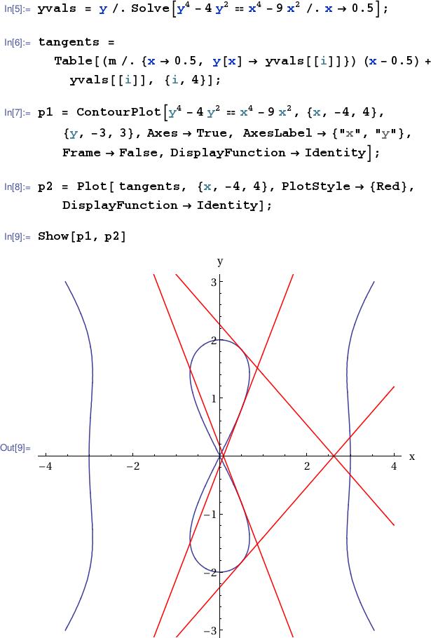 3 7 Implicit Differentiation